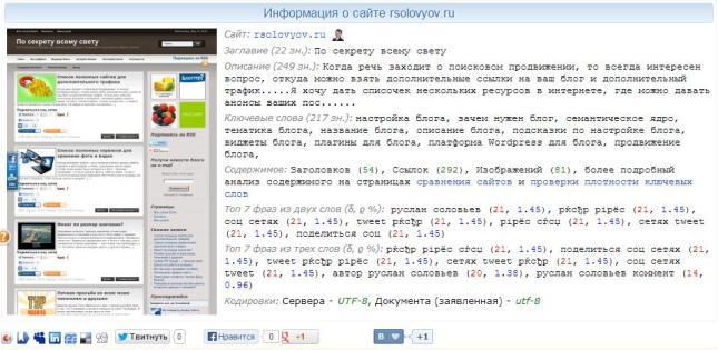 Анализ сайта rsolovyov.ru