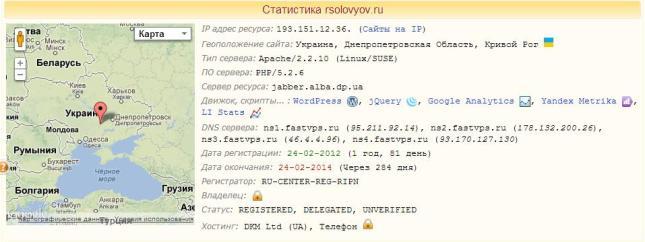 Статистика rsolovyov.ru