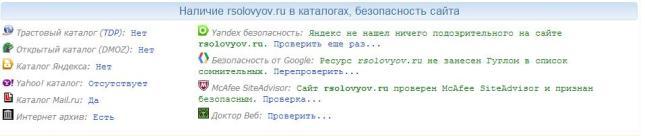 Наличие rsolovyov.ru в каталогах, безопасность сайта